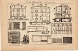 Fűtési rendszerek, helyi és központi, nyomat 1892, eredeti