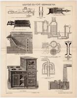 Gázfőző és fűtő szerkezetek, egy színű nyomat 1895, eredeti, antik, régi, konyha, főzés
